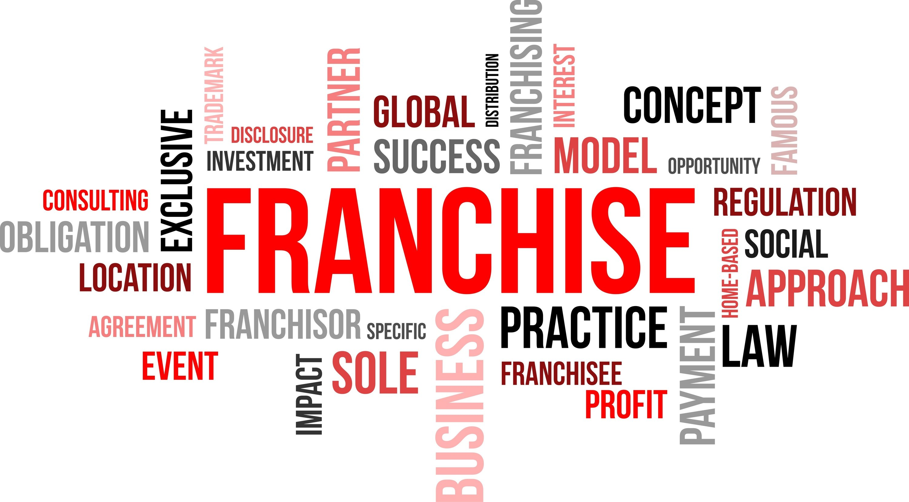 starting business vs franchise Mcdonald's business opportunities: other information owning a mcdonald's franchise is an easy sell once up and running, the company's international marketing model does the heavy lifting, and provides training support and materials to help its franchisees succeed.