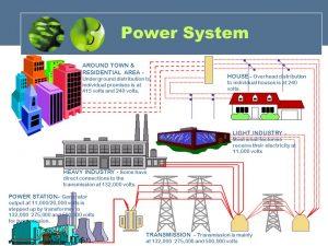 POWER AND ANALOG