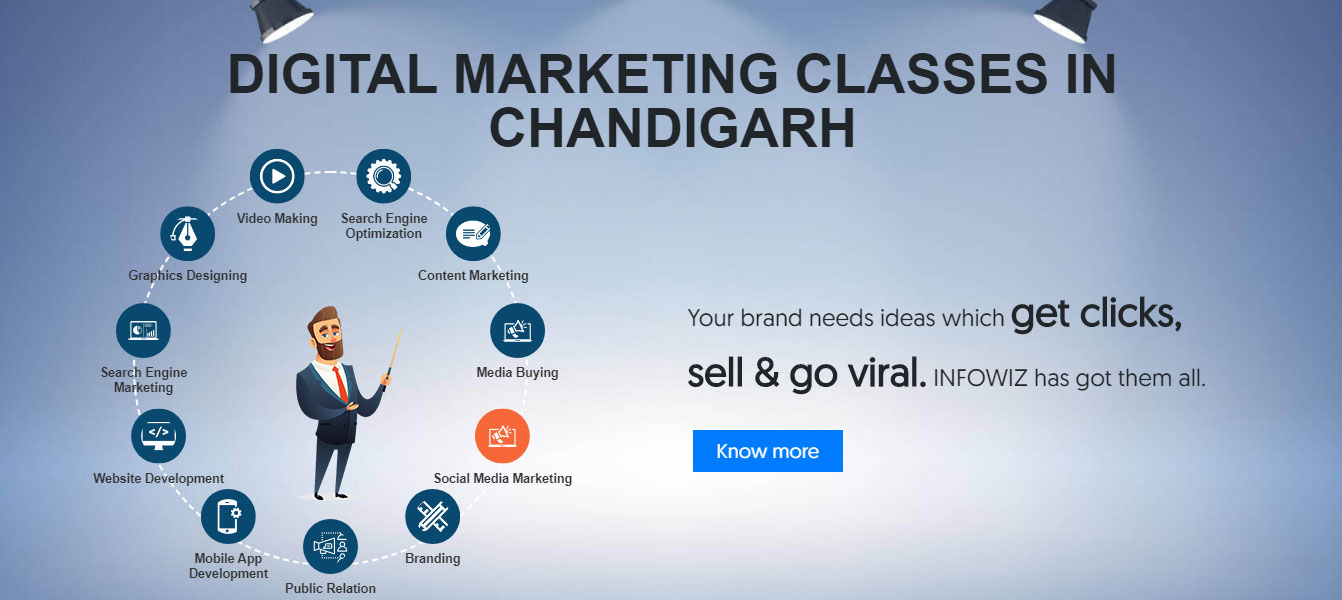 Digital marketing industrial training company in chandigarh, mohali